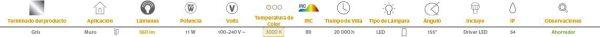 Kybox | EXTERIOR MUROS LED 11W100-240V3000K | Tecnolite